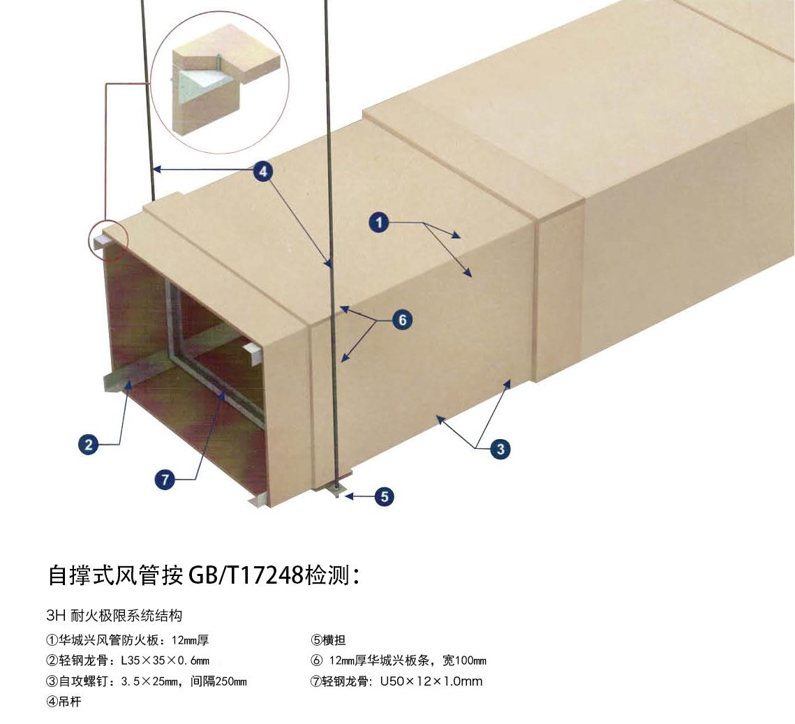 硅酸盐防火风管安装图