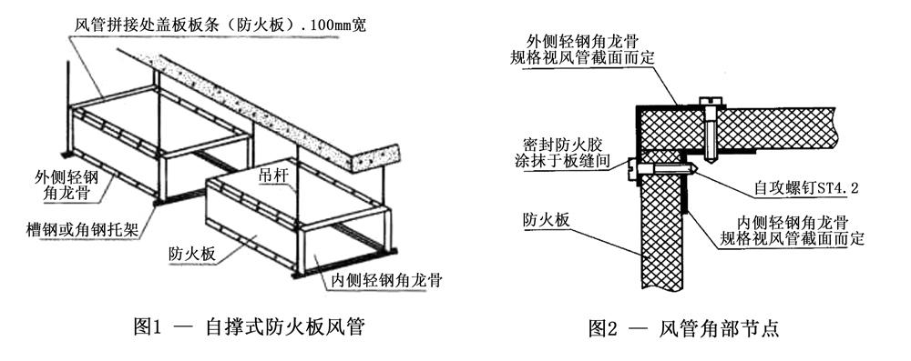 硅酸盐防火耐火风管安装图